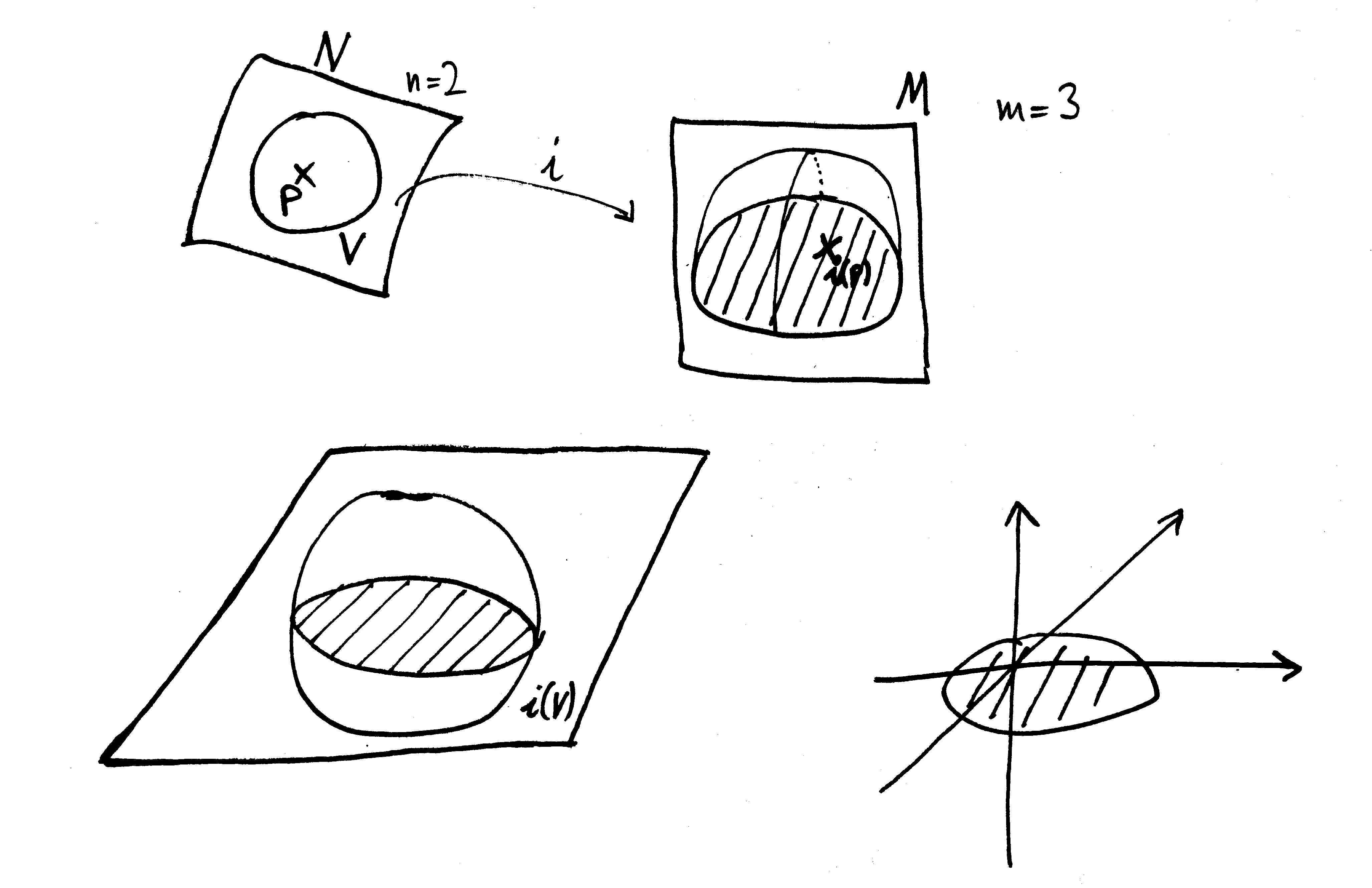 diffgeoIV/sketches/20.png