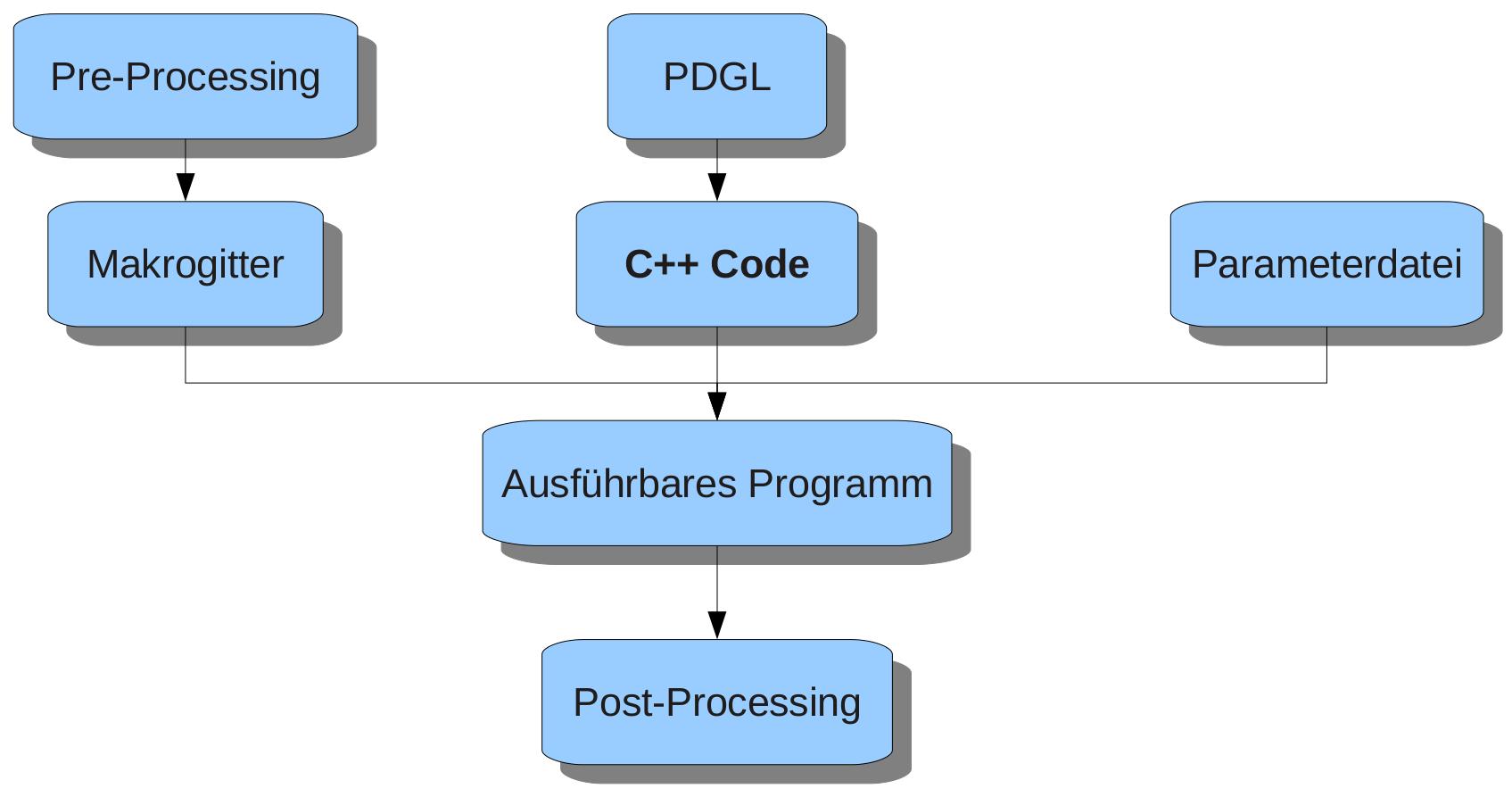 images/procedure.png