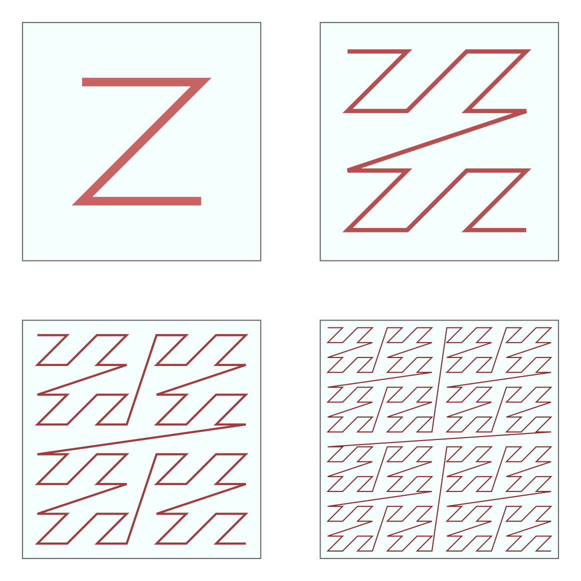 images/Four-level_Z.png