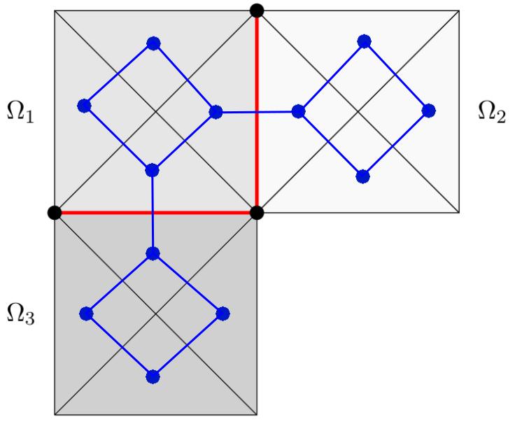 images/domain_decomposition2.png