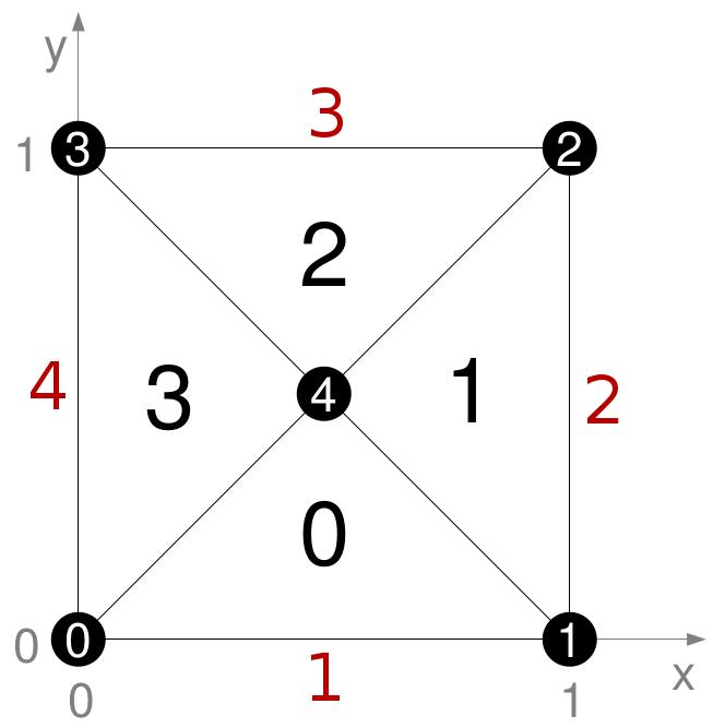 images/ellipt_macro_boundary.png